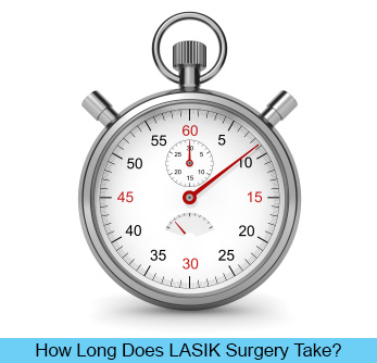 How Long Does LASIK Surgery Take?