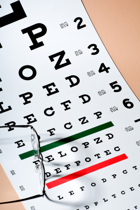 How do you read this eye glasses and contacts prescriptions?